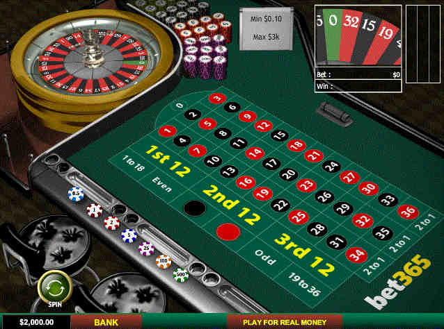 online slot machines for fun casino european roulette